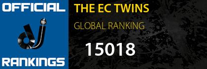 THE EC TWINS GLOBAL RANKING