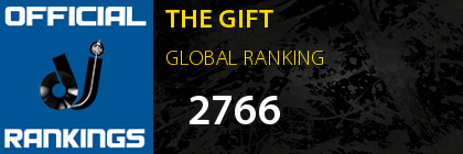 THE GIFT GLOBAL RANKING