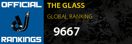 THE GLASS GLOBAL RANKING