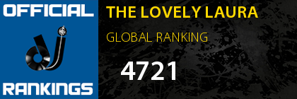 THE LOVELY LAURA GLOBAL RANKING
