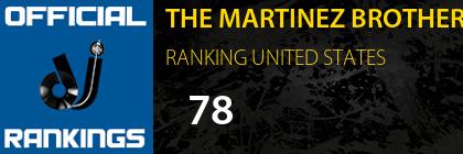 THE MARTINEZ BROTHERS RANKING UNITED STATES