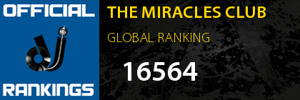 THE MIRACLES CLUB GLOBAL RANKING