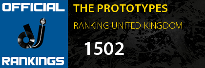 THE PROTOTYPES RANKING UNITED KINGDOM