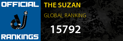 THE SUZAN GLOBAL RANKING