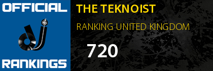 THE TEKNOIST RANKING UNITED KINGDOM