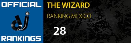 THE WIZARD RANKING MEXICO