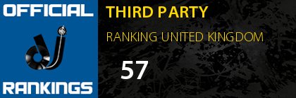 THIRD PARTY RANKING UNITED KINGDOM
