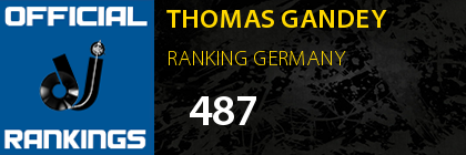 THOMAS GANDEY RANKING GERMANY