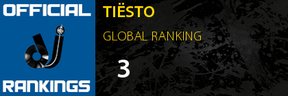 TIËSTO GLOBAL RANKING