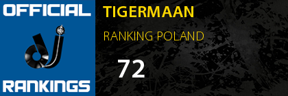 TIGERMAAN RANKING POLAND