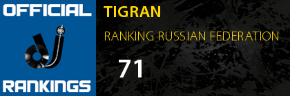 TIGRAN RANKING RUSSIAN FEDERATION