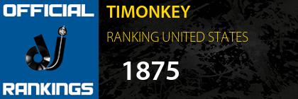 TIMONKEY RANKING UNITED STATES