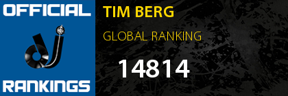 TIM BERG GLOBAL RANKING