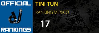 TINI TUN RANKING MEXICO
