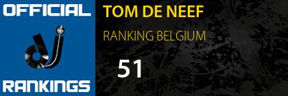 TOM DE NEEF RANKING BELGIUM