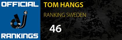 TOM HANGS RANKING SWEDEN