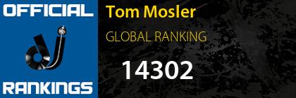 Tom Mosler GLOBAL RANKING