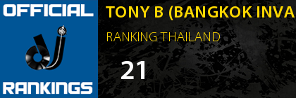 TONY B (BANGKOK INVADERS) RANKING THAILAND