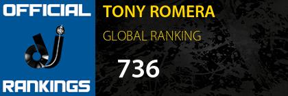 TONY ROMERA GLOBAL RANKING