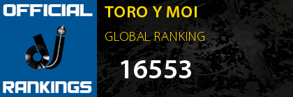 TORO Y MOI GLOBAL RANKING