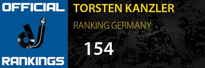 TORSTEN KANZLER RANKING GERMANY
