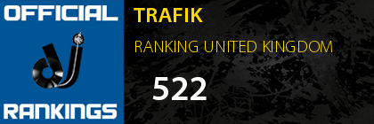 TRAFIK RANKING UNITED KINGDOM