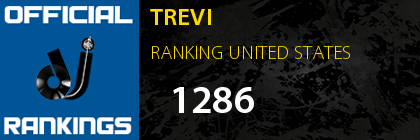 TREVI RANKING UNITED STATES