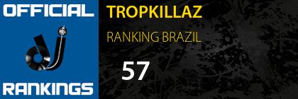 TROPKILLAZ RANKING BRAZIL