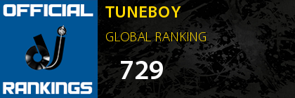 TUNEBOY GLOBAL RANKING