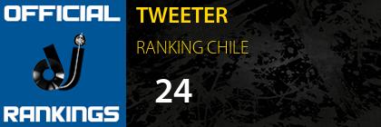 TWEETER RANKING CHILE