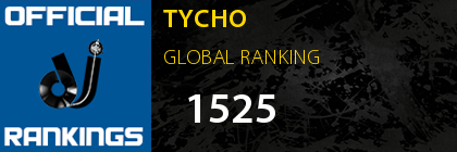 TYCHO GLOBAL RANKING