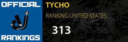 TYCHO RANKING UNITED STATES