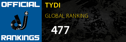 TYDI GLOBAL RANKING