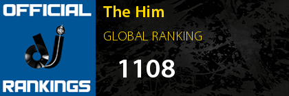 The Him GLOBAL RANKING