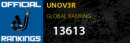 UNOV3R GLOBAL RANKING