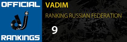 VADIM RANKING RUSSIAN FEDERATION