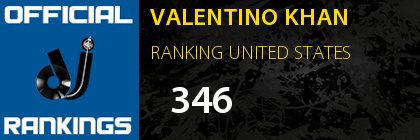 VALENTINO KHAN RANKING UNITED STATES