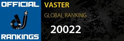 VASTER GLOBAL RANKING