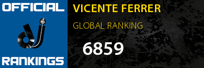 VICENTE FERRER GLOBAL RANKING