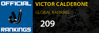 VICTOR CALDERONE GLOBAL RANKING