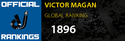 VICTOR MAGAN GLOBAL RANKING