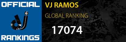 VJ RAMOS GLOBAL RANKING