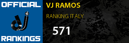 VJ RAMOS RANKING ITALY