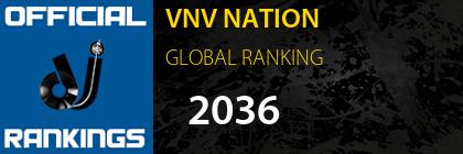 VNV NATION GLOBAL RANKING