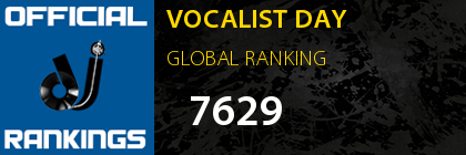 VOCALIST DAY GLOBAL RANKING