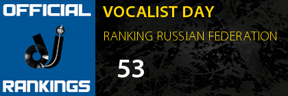 VOCALIST DAY RANKING RUSSIAN FEDERATION