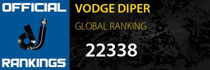 VODGE DIPER GLOBAL RANKING