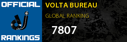 VOLTA BUREAU GLOBAL RANKING
