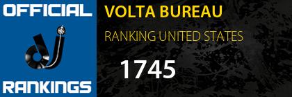 VOLTA BUREAU RANKING UNITED STATES
