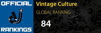 Vintage Culture GLOBAL RANKING